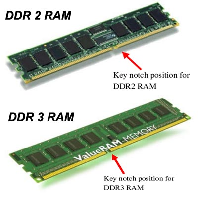 DDR2 to DDR3 ram memory